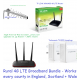 TP-Link MR6400 + 4G LTE Aerial Bundle