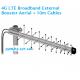 Tenda 4G LTE Router + Aerial Bundle